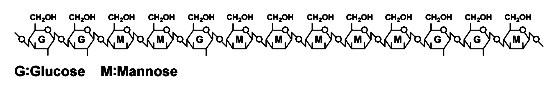 Propol molekula u Rheolex tabletama za mr�avljenje