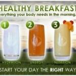 Idealni doručak